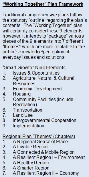 Working-Together-Framework
